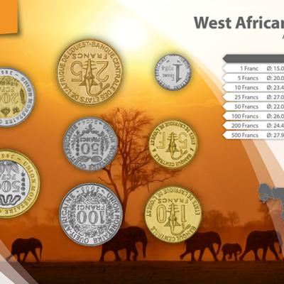 Set de Monedas de los Estados del Caribe Oriental